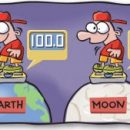 Πόσο ζυγίζω στη Σελήνη; Στον Δία; Πάνω σε μια μαύρη... τρύπα;